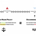 Claims-Made Policy vs Occurrence-Made Policy